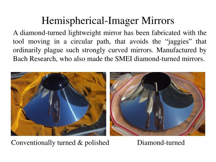 Hemispherical-Imager Mirrors