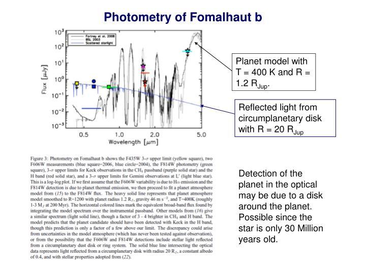 Photometry of Fomalhaut b