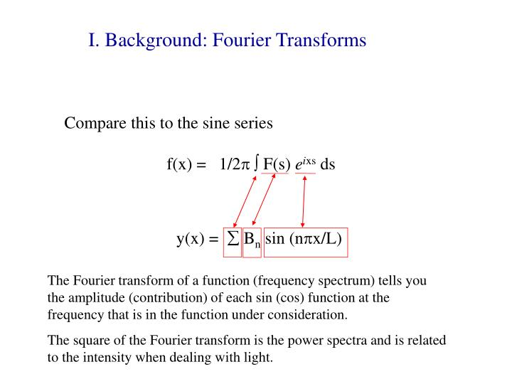 I. Background: Fourier Transforms