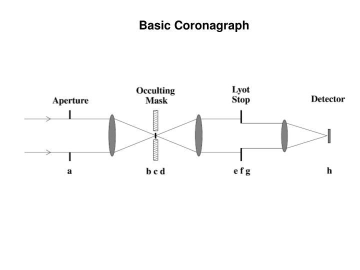 Basic Coronagraph