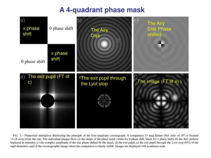 A 4-quadrant phase mask