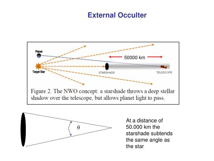 External Occulter