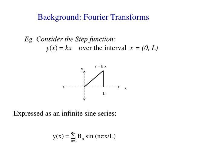 Expressed as an infinite sine series: