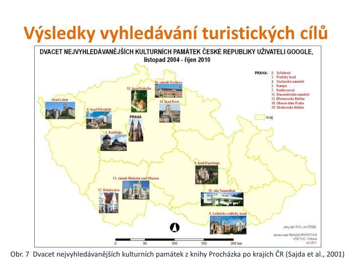 Výsledky vyhledávání turistických cílů