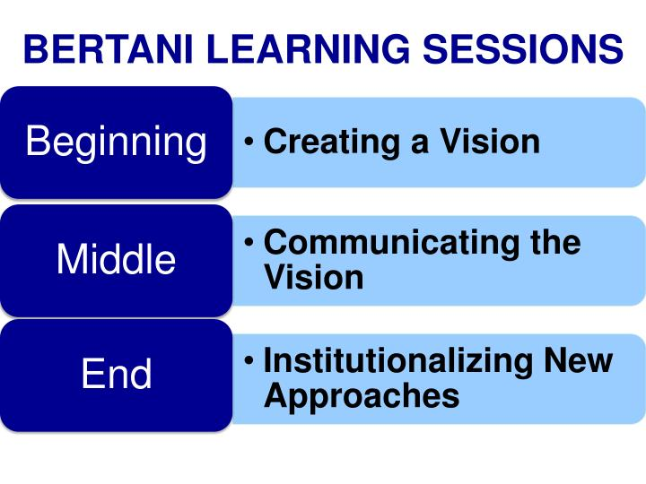 BERTANI LEARNING SESSIONS