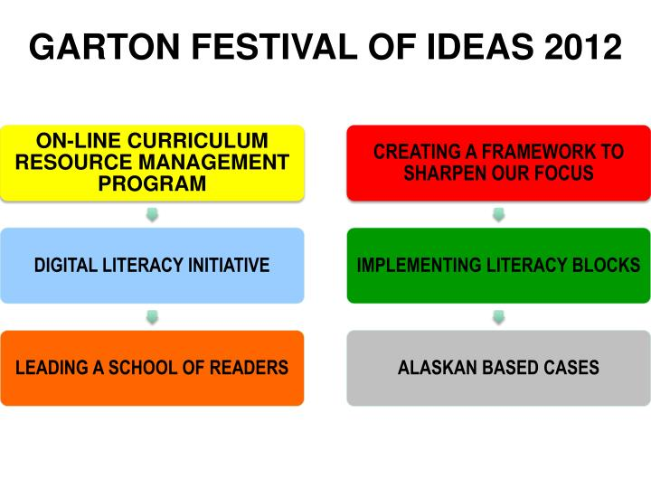 GARTON FESTIVAL OF IDEAS 2012