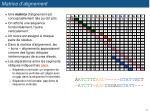 matrice d alignement
