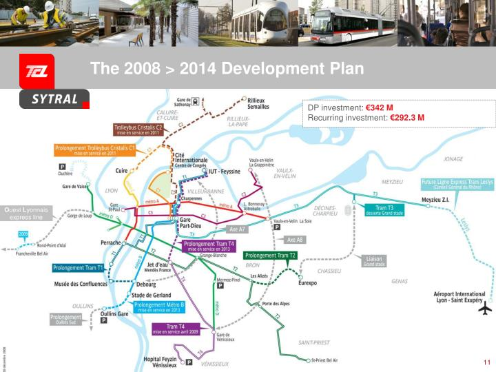 The 2008 > 2014 Development Plan