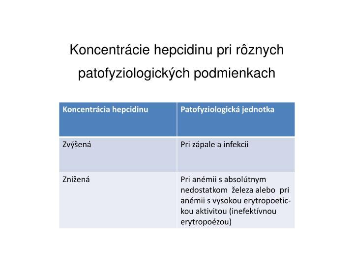 Koncentrácie hepcidinu pri rôznych patofyziologických podmienkach