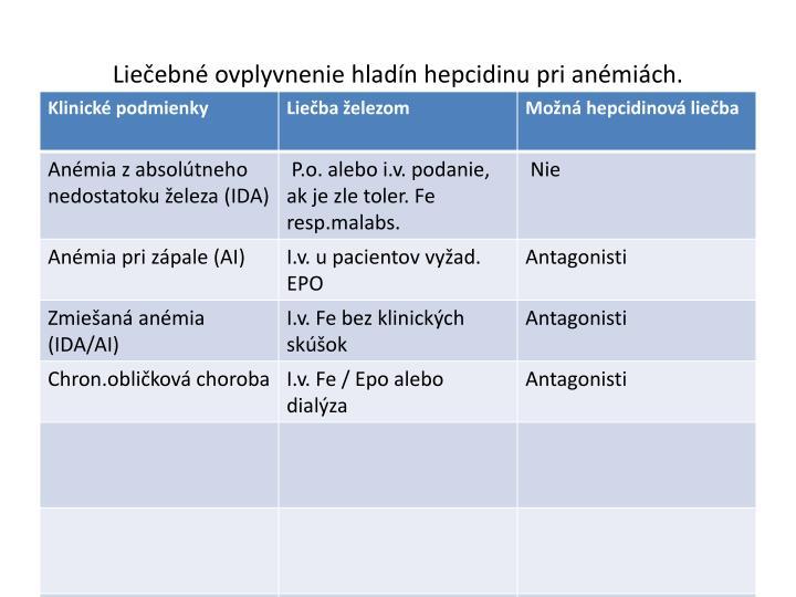 Liečebné ovplyvnenie hladín hepcidinu pri anémiách.