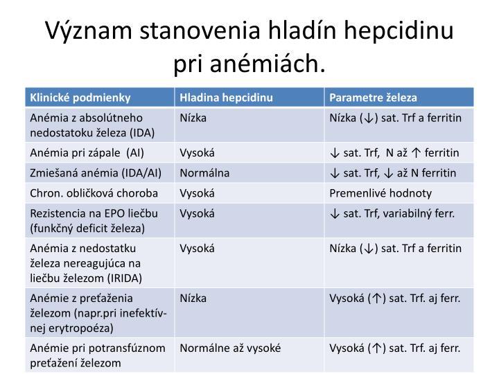 Význam stanovenia hladín hepcidinu pri anémiách.