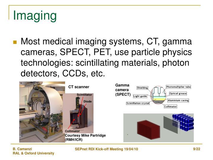 Gamma camera (SPECT)