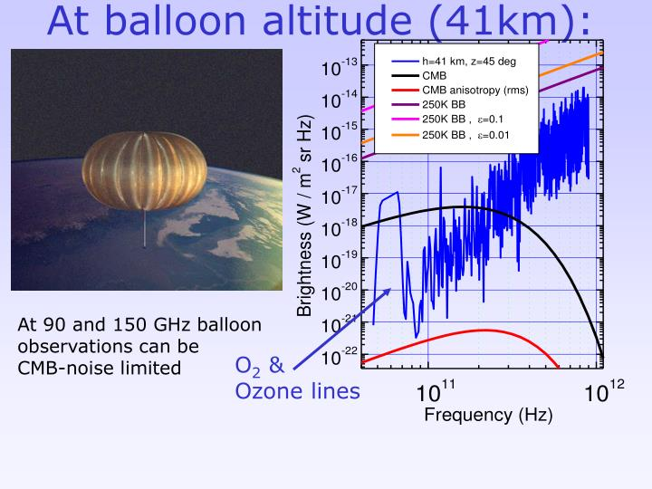 At balloon altitude (41km):