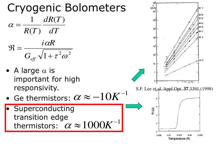 Cryogenic Bolometers