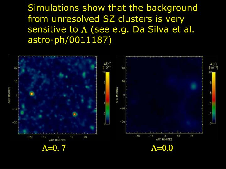 Simulations show that the background from unresolved SZ clusters is very sensitive to