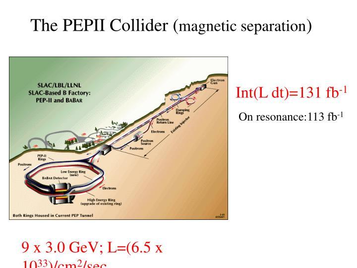 The PEPII Collider (