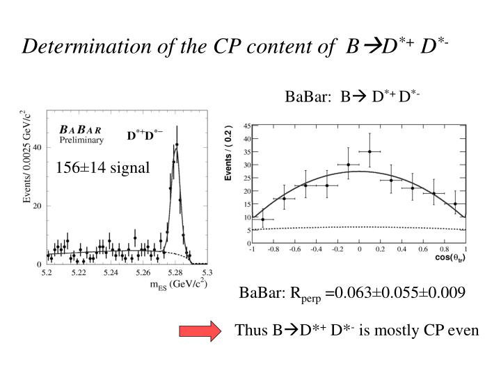 Determination of the CP content of  B