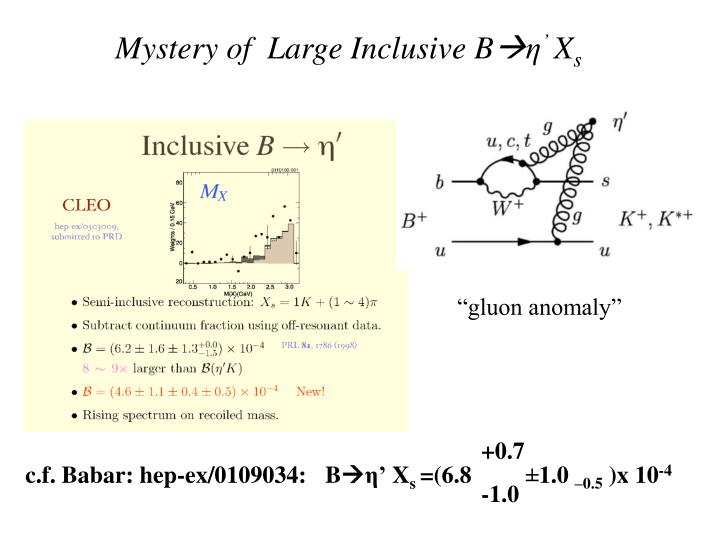 Mystery of  Large Inclusive