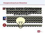 energieverbrauch pro einwohner