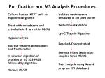 purification and ms analysis procedures