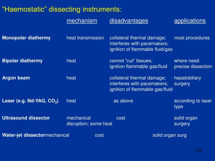 """Haemostatic"" dissecting instruments:"
