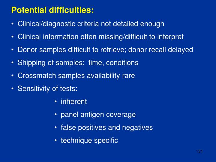 Potential difficulties: