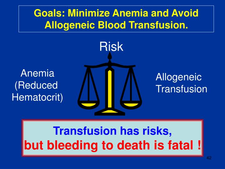 Goals: Minimize Anemia and Avoid  Allogeneic Blood Transfusion.