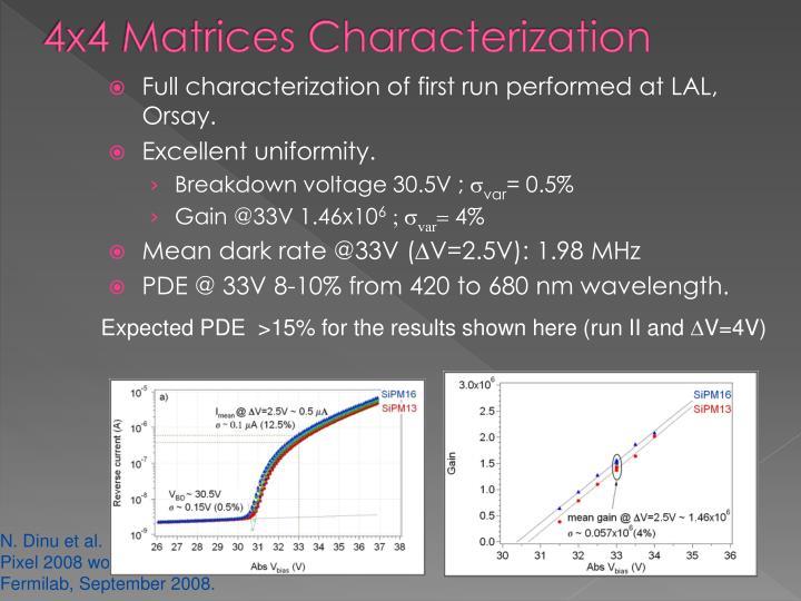 4x4 Matrices Characterization