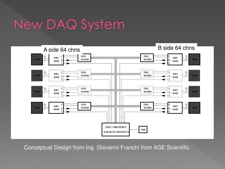 New DAQ System