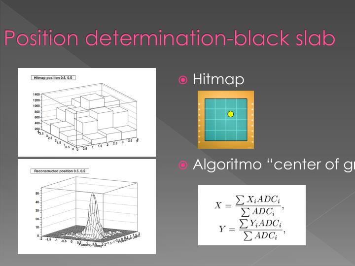 Position determination-black slab