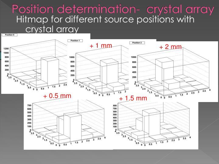 Position determination-  crystal array