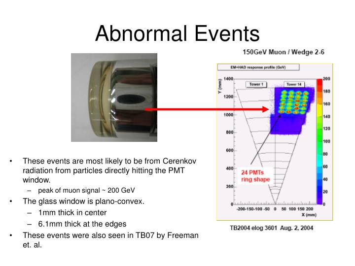 Abnormal events