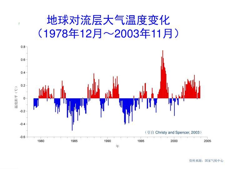 地球对流层大气温度变化