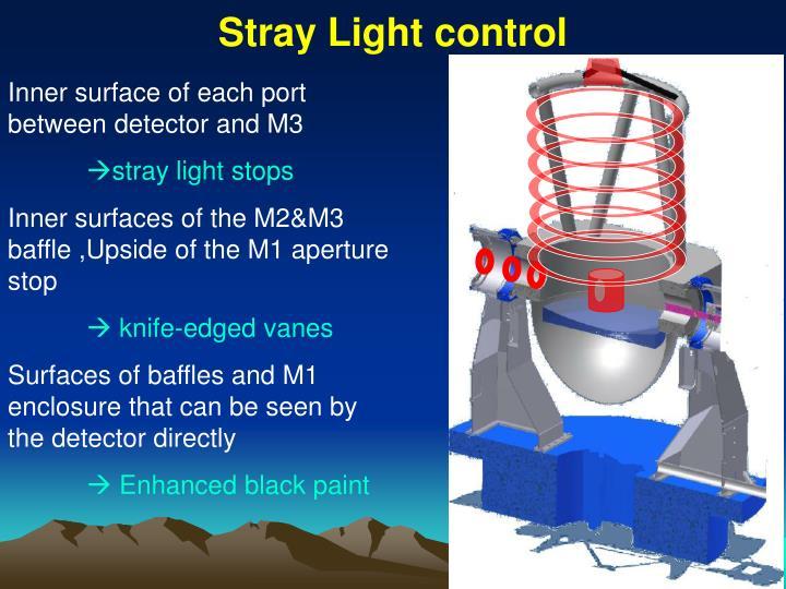 Stray Light control