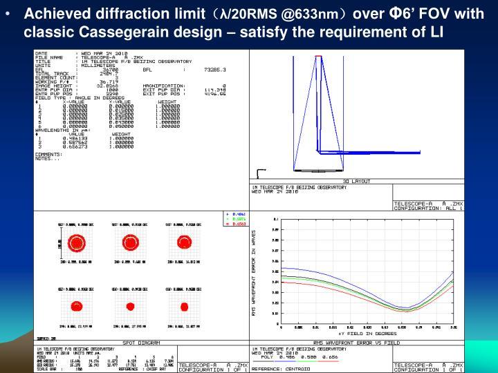 Achieved diffraction limit