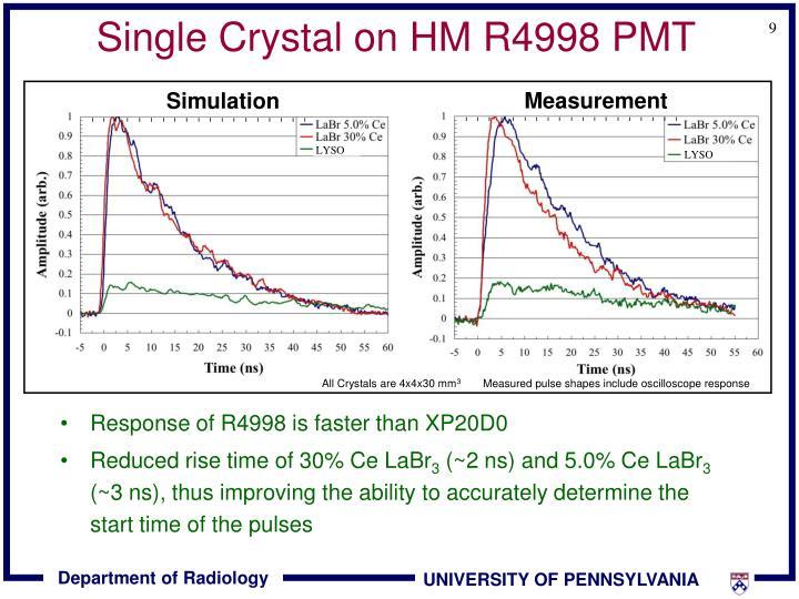 Single Crystal on HM R4998 PMT