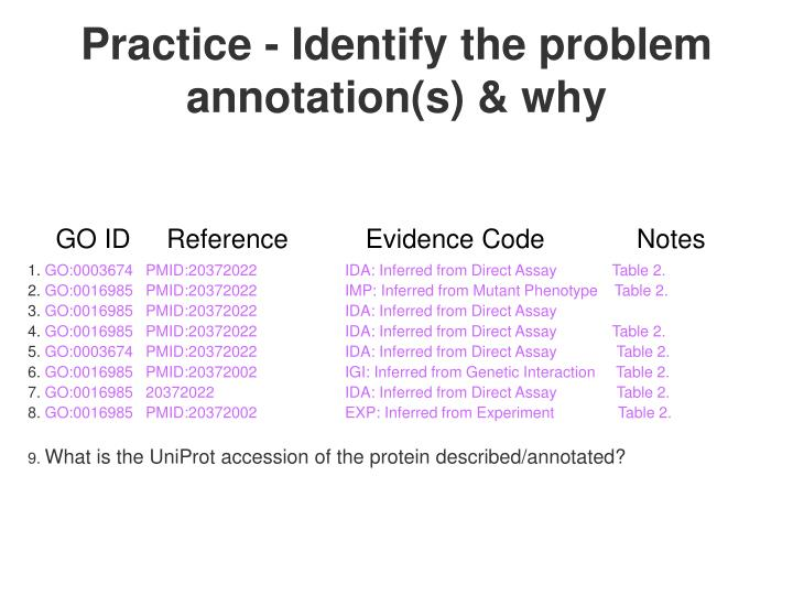 Practice - Identify the problem annotation(s) & why