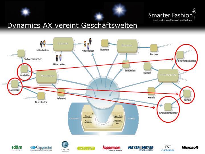 Dynamics AX vereint Geschäftswelten