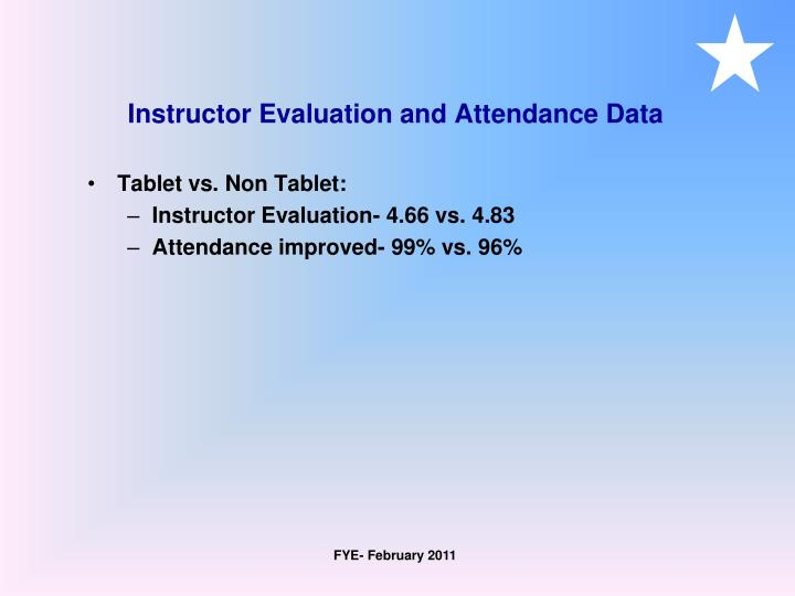 Instructor Evaluation and Attendance Data