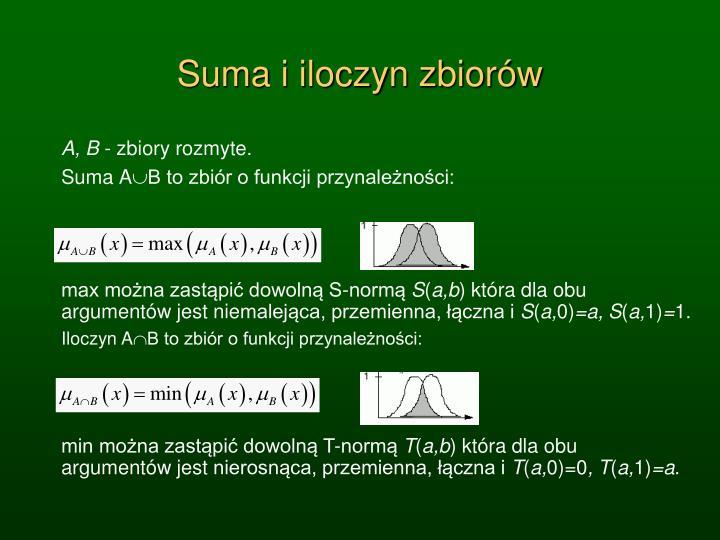 Suma i iloczyn zbiorów