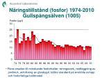 n ringstillst nd fosfor 1974 2010 gullsp ngs lven 1005