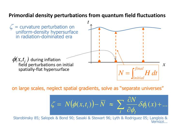 Primordial density perturbations from quantum field fluctuations