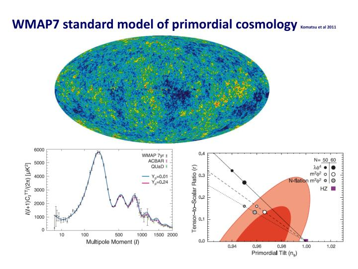 WMAP7 standard model of primordial cosmology
