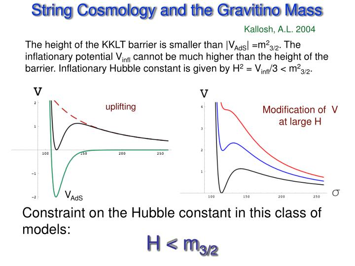 String Cosmology and the Gravitino Mass