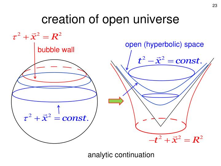 creation of open universe