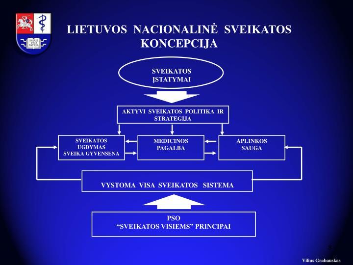 LIETUVOS  NACIONALINĖ  SVEIKATOS