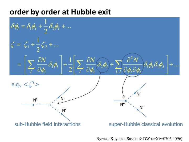 order by order at Hubble exit