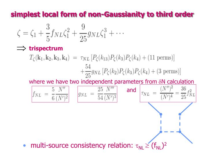 simplest local form of non-Gaussianity to third order