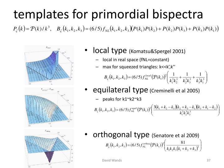 templates for primordial bispectra