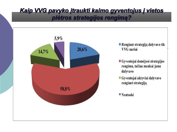 Kaip VVG pavyko įtraukti kaimo gyventojus į vietos plėtros strategijos rengimą?